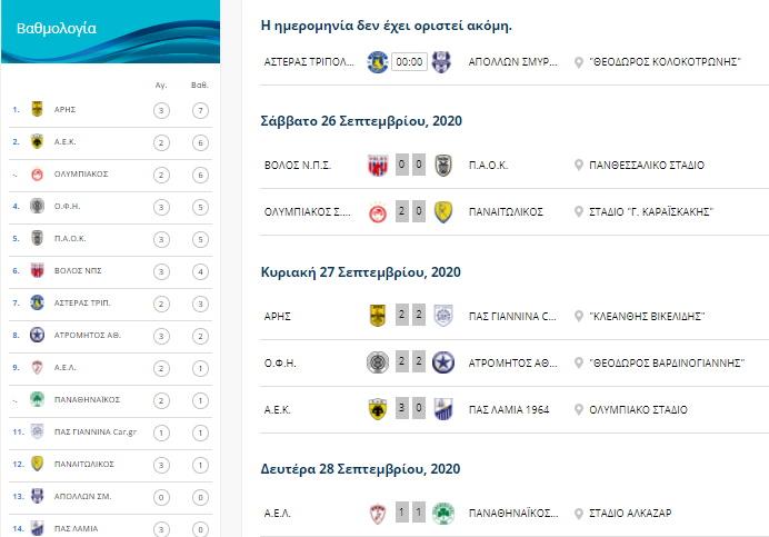 Superleague: Όλα τα γκολ της 3ης αγωνιστικής του πρωταθλήματος 1