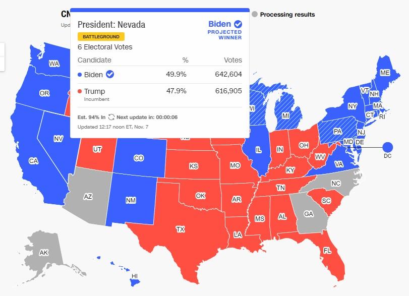 Προεδρικές εκλογές ΗΠΑ : Πάει για άνετη νίκη ο Μπάιντεν – «Πήρε» και τη Νεβάδα 1