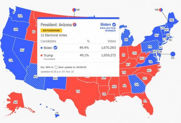 Προεδρικές εκλογές ΗΠΑ : Προς θριαμβευτική νίκη ο Μπάιντεν – Κέρδισε και τη Τζόρτζια 3
